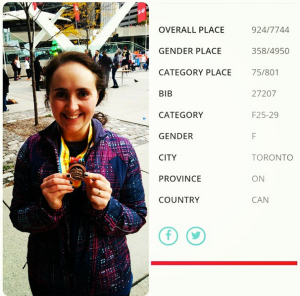 On the left, a photo of my smiling, holding a medal from the Scotiabank Toronto Waterfront Marathon. On the right are a series of statistics. They read: Overall Place 924/774. Gender place 358/4950. Category place: 75/801. Bib: 27207. Category: F25-29. Gender: F. City: Toronto. Province: Ontario. Country: Canada.